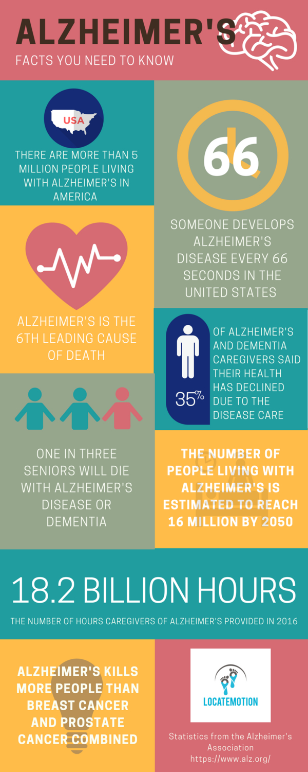 alzheimers-facts-infographic-l