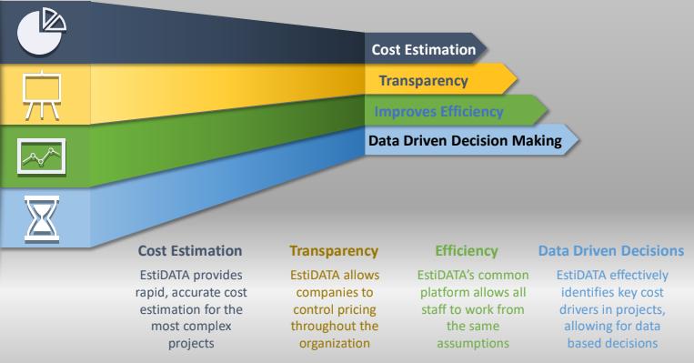 Technology Transfer Services (Techtransfer)